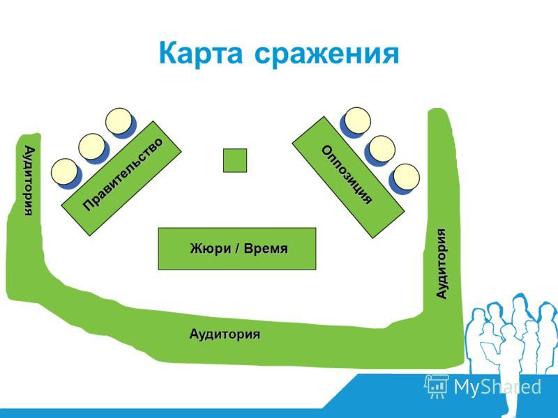 Карта сражения Аудитория Оппозиция Аудитория Аудитория Правительство Жюри / Время