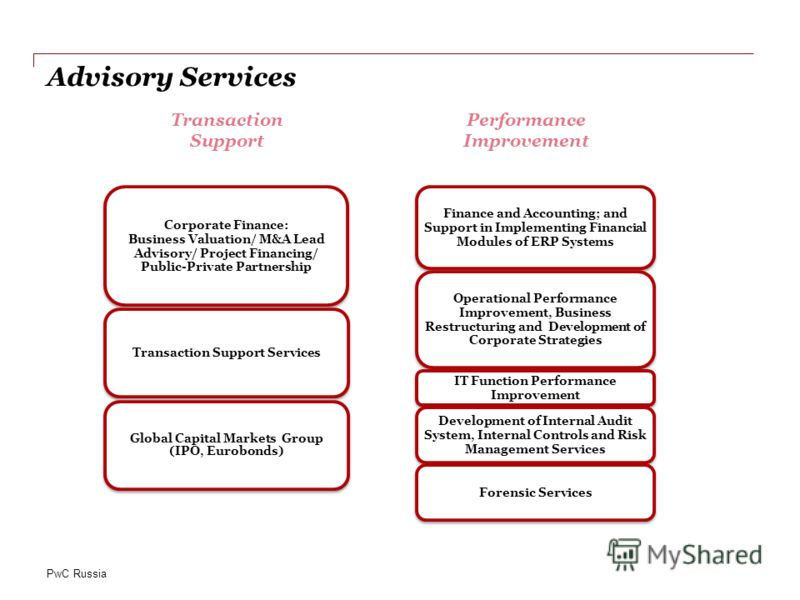 PwC Russia Advisory Services Transaction Support Performance Improvement Finance and Accounting; and Support in Implementing Financial Modules of ERP Systems Operational Performance Improvement, Business Restructuring and Development of Corporate Str