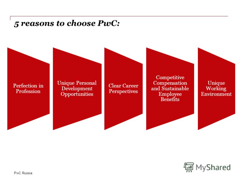 PwC Russia 5 reasons to choose PwC: Perfection in Profession Unique Personal Development Opportunities Unique Working Environment Clear Career Perspectives Competitive Compensation and Sustainable Employee Benefits