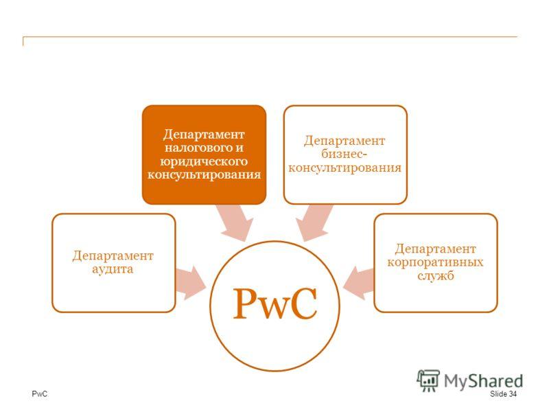 PwC Департамент аудита Департамент налогового и юридического консультирования Департамент бизнес- консультирования Департамент корпоративных служб Slide 34
