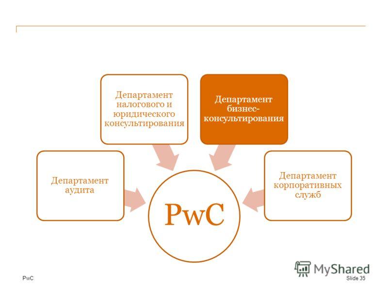 PwC Департамент аудита Департамент налогового и юридического консультирования Департамент бизнес- консультирования Департамент корпоративных служб Slide 35