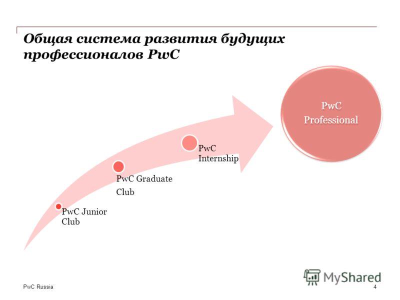 PwC Russia Общая система развития будущих профессионалов PwC PwC Junior Club PwC Graduate Club PwC Internship 4 PwC Professional