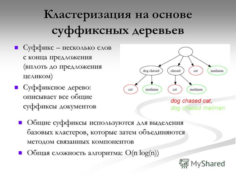 Кластеризация на основе суффиксных деревьев Суффикс – несколько слов с конца предложения (вплоть до предложения целиком) Суффикс – несколько слов с конца предложения (вплоть до предложения целиком) Суффиксное дерево: описывает все общие суффиксы доку