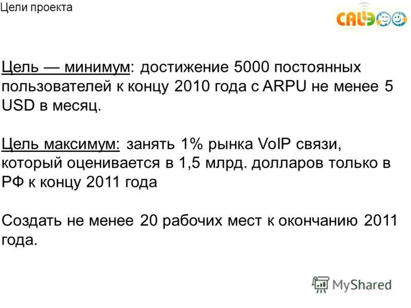 Цель минимум: достижение 5000 постоянных пользователей к концу 2010 года с ARPU не менее 5 USD в месяц. Цель максимум: занять 1% рынка VoIP связи, который оценивается в 1,5 млрд. долларов только в РФ к концу 2011 года Создать не менее 20 рабочих мест