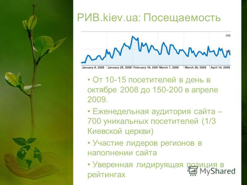 РИВ.kiev.ua: Посещаемость От 10-15 посетителей в день в октябре 2008 до 150-200 в апреле 2009. Еженедельная аудитория сайта – 700 уникальных посетителей (1/3 Киевской церкви) Участие лидеров регионов в наполнении сайта Уверенная лидируящая позиция в