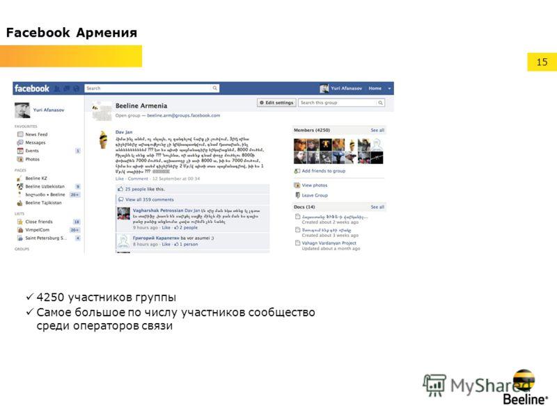15 Facebook Армения 4250 участников группы Самое большое по числу участников сообщество среди операторов связи