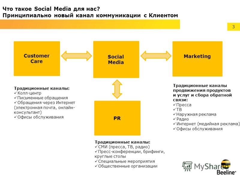 3 Что такое Social Media для нас? Принципиально новый канал коммуникации с Клиентом Social Media Customer Care Традиционные каналы: Колл-центр Письменные обращения Обращения через Интернет (электронная почта, онлайн- консультант) Офисы обслуживания M
