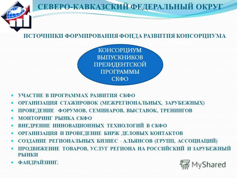 СЕВЕРО-КАВКАЗСКИЙ ФЕДЕРАЛЬНЫЙ ОКРУГ УЧАСТИЕ В ПРОГРАММАХ РАЗВИТИЯ СКФО ОРГАНИЗАЦИЯ СТАЖИРОВОК (МЕЖРЕГИОНАЛЬНЫХ, ЗАРУБЕЖНЫХ) ПРОВЕДЕНИЕ ФОРУМОВ, СЕМИНАРОВ, ВЫСТАВОК, ТРЕНИНГОВ МОНТОРИНГ РЫНКА СКФО ВНЕДРЕНИЕ ИННОВАЦИОННЫХ ТЕХНОЛОГИЙ В СКФО ОРГАНИЗАЦИЯ