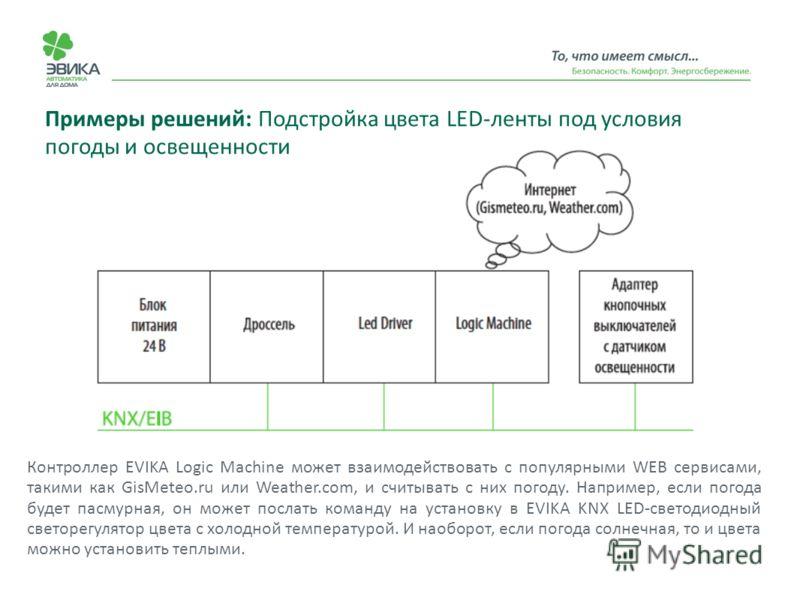 Примеры решений: Подстройка цвета LED-ленты под условия погоды и освещенности Контроллер EVIKA Logic Machine может взаимодействовать с популярными WEB сервисами, такими как GisMeteo.ru или Weather.com, и считывать с них погоду. Например, если погода