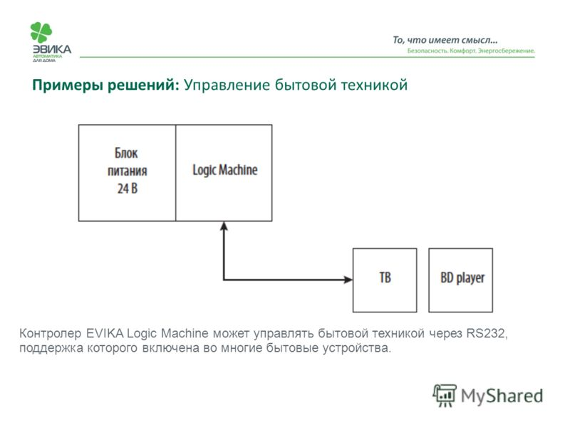 Примеры решений: Управление бытовой техникой Контролер EVIKA Logic Machine может управлять бытовой техникой через RS232, поддержка которого включена во многие бытовые устройства.