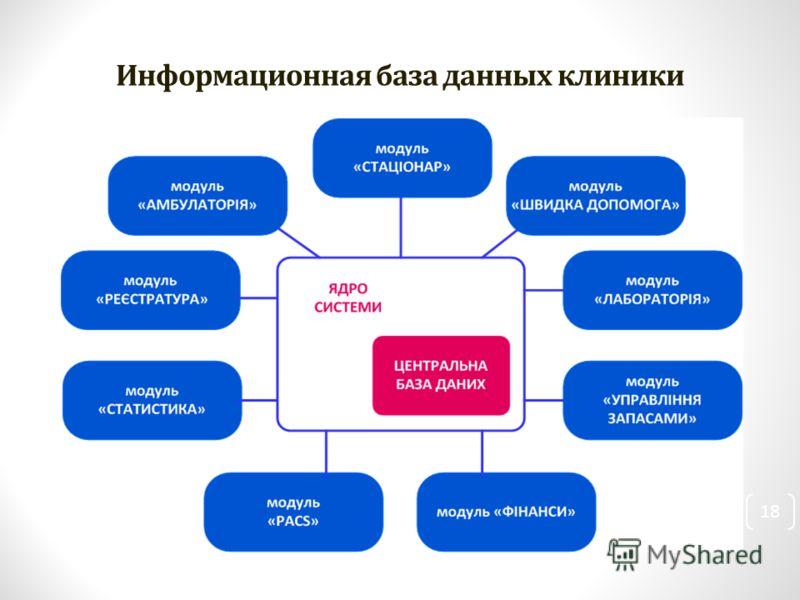 Информационная база данных клиники 18