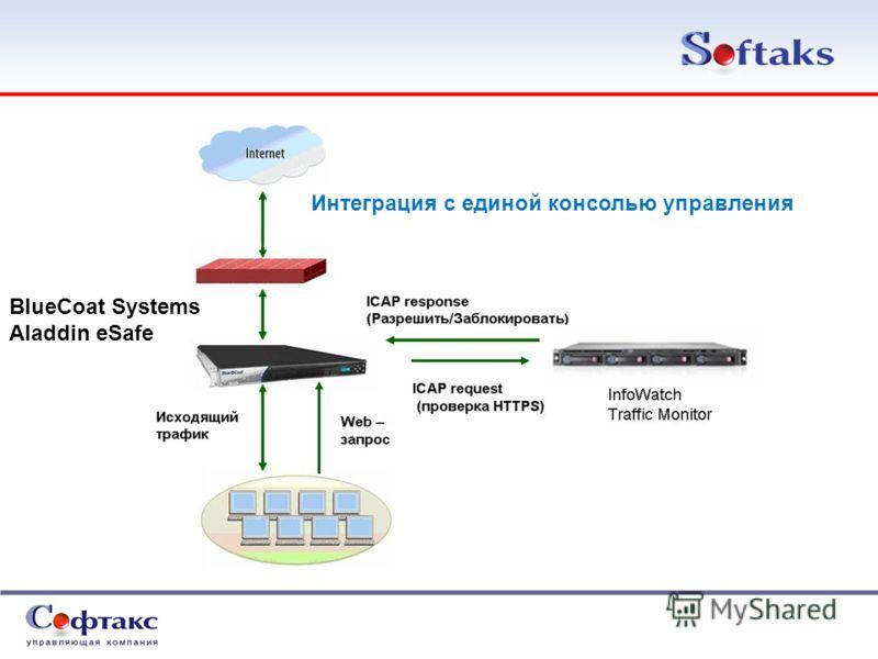BlueCoat Systems Aladdin eSafe Интеграция с единой консолью управления