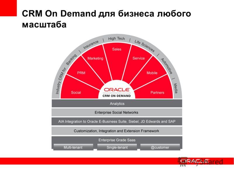 CRM On Demand для бизнеса любого масштаба