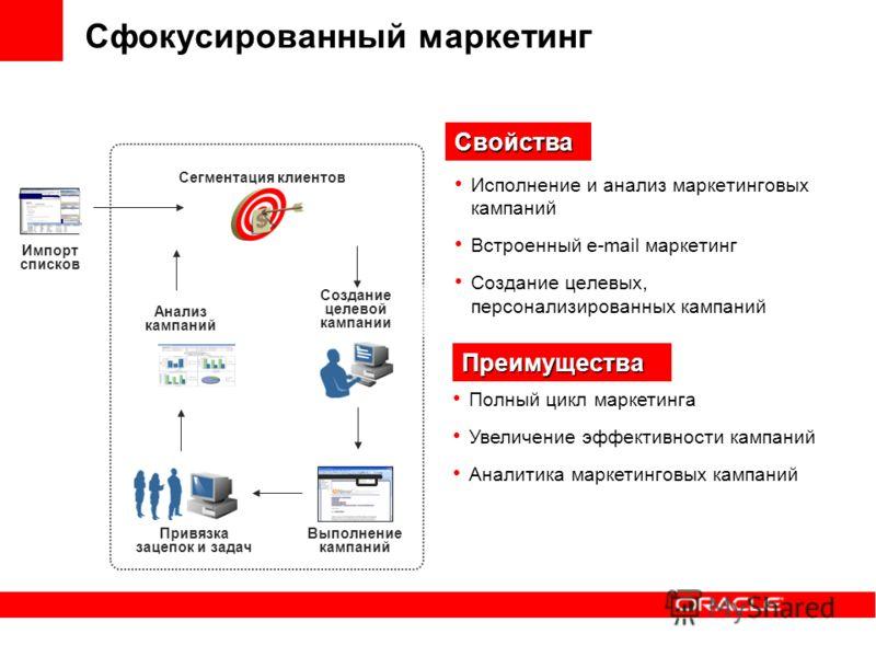 Сфокусированный маркетинг Исполнение и анализ маркетинговых кампаний Встроенный e-mail маркетинг Создание целевых, персонализированных кампаний Выполнение кампаний Создание целевой кампании Привязка зацепок и задач Сегментация клиентов Импорт списков