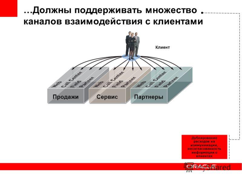 …Должны поддерживать множество каналов взаимодействия с клиентами Клиент Продажи Сервис Партнеры Дублирование расходов на коммуникации, несогласованность информации о клиентах