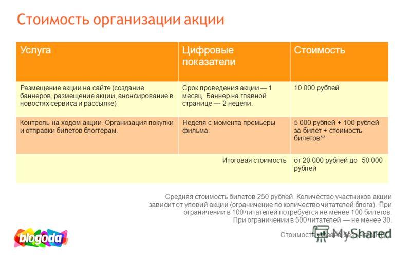 Стоимость организации акции Средняя стоимость билетов 250 рублей. Количество участников акции зависит от условий акции (ограничение по количество читателей блога). При ограничении в 100 читателей потребуется не менее 100 билетов. При ограничении в 50