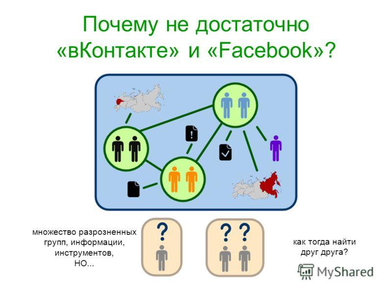 Почему не достаточно «в Контакте» и «Facebook»? множество разрозненных групп, информации, инструментов, НО... как тогда найти друг друга?