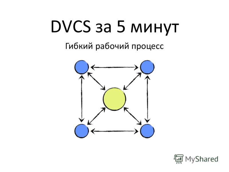 DVCS за 5 минут Гибкий рабочий процесс