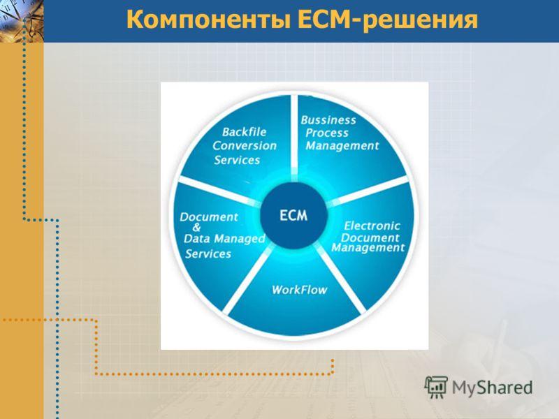 Компоненты ECM-решения