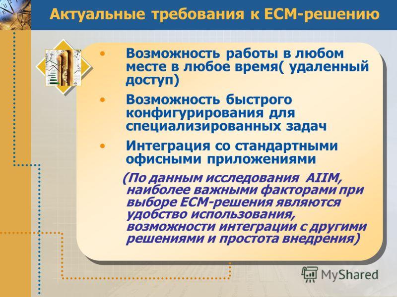 Актуальные требования к ЕСM-решению Возможность работы в любом месте в любое время( удаленный доступ) Возможность быстрого конфигурирования для специализированных задач Интеграция со стандартными офисными приложениями (По данным исследования AIIM, на