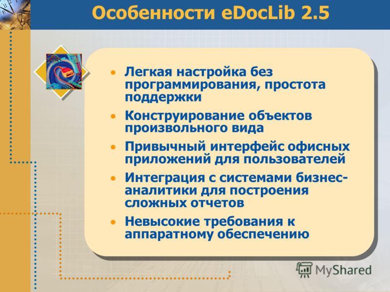Особенности eDocLib 2.5 Легкая настройка без программирования, простота поддержки Конструирование объектов произвольного вида Привычный интерфейс офисных приложений для пользователей Интеграция с системами бизнес- аналитики для построения сложных отч
