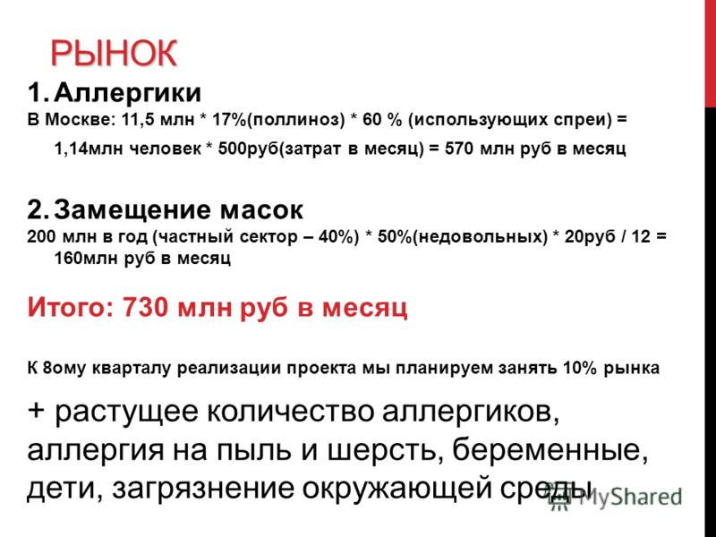 РЫНОК 1. Аллергики В Москве: 11,5 млн * 17%(поллиноз) * 60 % (использующих спреи) = 1,14 млн человек * 500 руб(затрат в месяц) = 570 млн руб в месяц 2. Замещение масок 200 млн в год (частный сектор – 40%) * 50%(недовольных) * 20 руб / 12 = 160 млн ру
