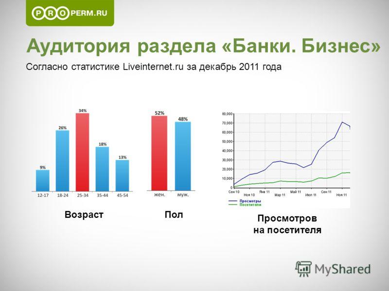 Аудитория раздела «Банки. Бизнес» Возраст Пол Согласно статистике Liveinternet.ru за декабрь 2011 года Просмотров на посетителя