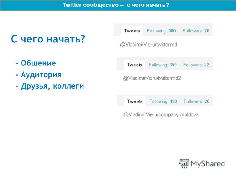 С чего начать? - Общение - Аудитория - Друзья, коллеги Twitter сообщество – с чего начать?
