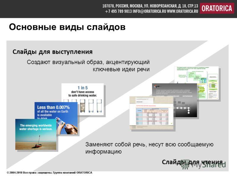 Основные виды слайдов Слайды для выступления Создают визуальный образ, акцентирующий ключевые идеи речи Слайды для чтения Заменяют собой речь, несут всю сообщаемую информацию