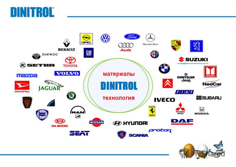 материалы DINITROL технология