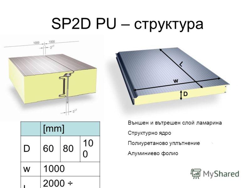 SP2D PU – структура L w D [mm] D6080 10 0 w1000 L 2000 ÷ 18500 Външен и вътрешен слой ламарина Структурно ядро Полиуретаново уплътнение Алуминиево фолио