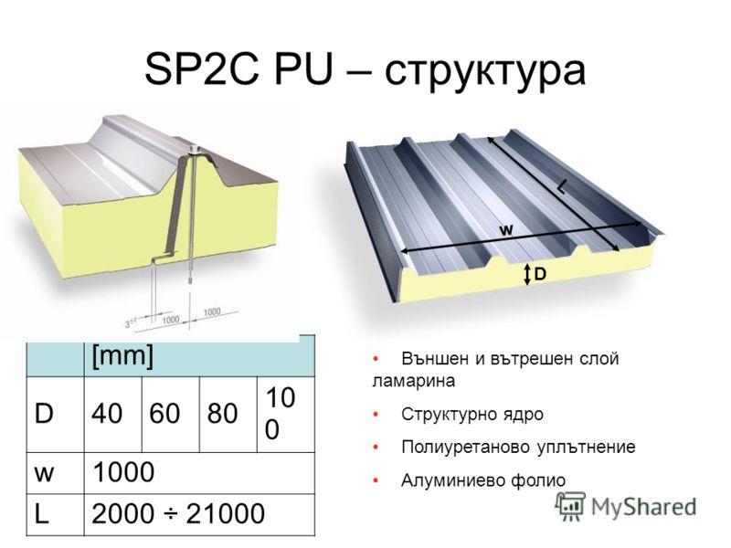SP2C PU – структура L w D [mm] D406080 10 0 w1000 L2000 ÷ 21000 Външен и вътрешен слой ламарина Структурно ядро Полиуретаново уплътнение Алуминиево фолио