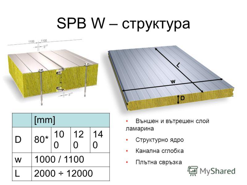 SPB W – структура L w D [mm] D80* 10 0 12 0 14 0 w1000 / 1100 L2000 ÷ 12000 Външен и вътрешен слой ламарина Структурно ядро Канална сглобка Плътна свръзка