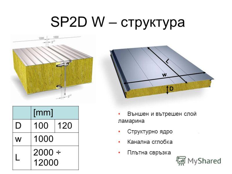 SP2D W – структура L w D [mm] D100120 w1000 L 2000 ÷ 12000 Външен и вътрешен слой ламарина Структурно ядро Канална сглобка Плътна свръзка