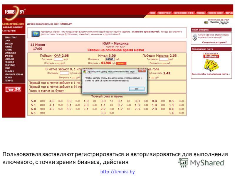 Области Пользователя заставляют регистрироваться и авторизироваться для выполнения ключевого, с точки зрения бизнеса, действия http://tennisi.by
