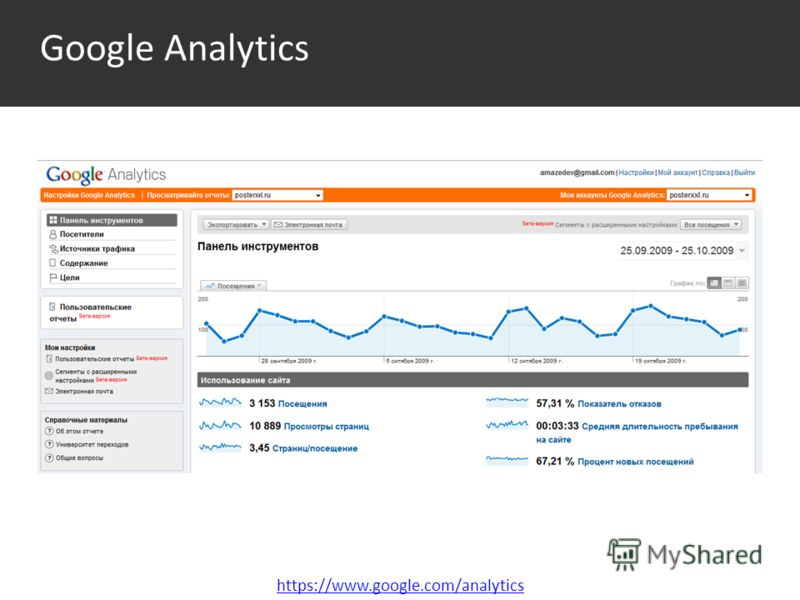 Google Analytics https://www.google.com/analytics