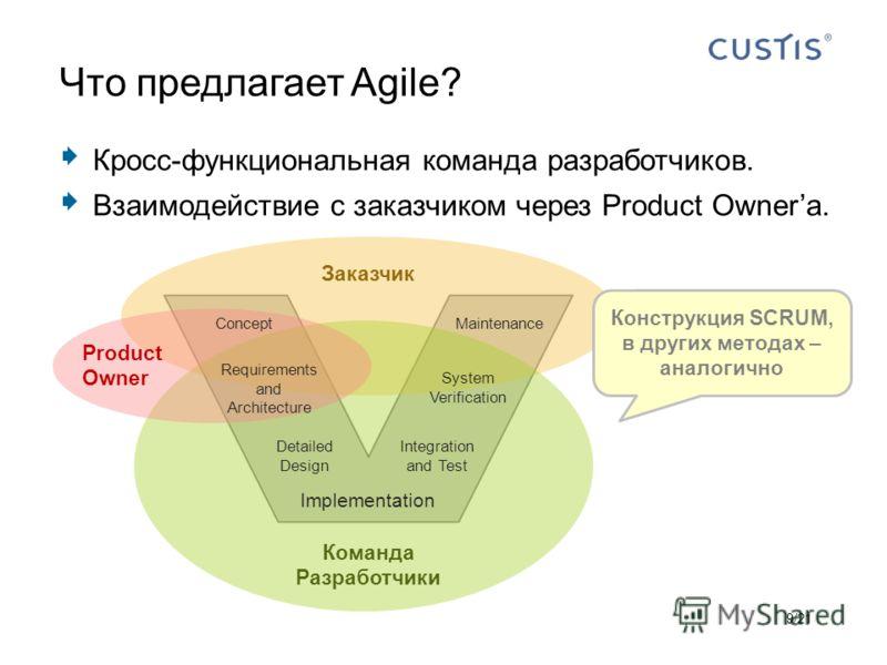 Кросс-функциональная команда разработчиков. Взаимодействие с заказчиком через Product Ownerа. Что предлагает Agile? 9/21 Product Owner Команда Разработчики Заказчик Concept Requirements and Architecture Detailed Design Implementation Integration and