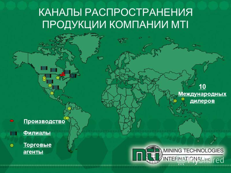 КАНАЛЫ РАСПРОСТРАНЕНИЯ ПРОДУКЦИИ КОМПАНИИ MTI Производство Торговые агенты Филиалы 10 Международных дилеров