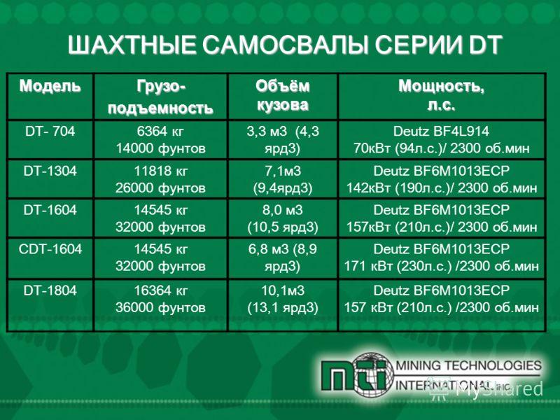 Модель Грузо-подъемность Объём кузова Мощность, л.с. DT- 7046364 кг 14000 фунтов 3,3 м 3 (4,3 ярд 3) Deutz BF4L914 70 к Вт (94 л.с.)/ 2300 об.мин DT-130411818 кг 26000 фунтов 7,1 м 3 (9,4 ярд 3) Deutz BF6M1013ECP 142 к Вт (190 л.с.)/ 2300 об.мин DT-1