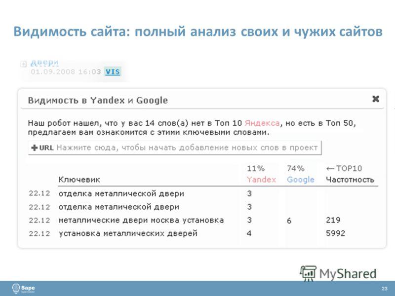 Видимость сайта: полный анализ своих и чужих сайтов 23