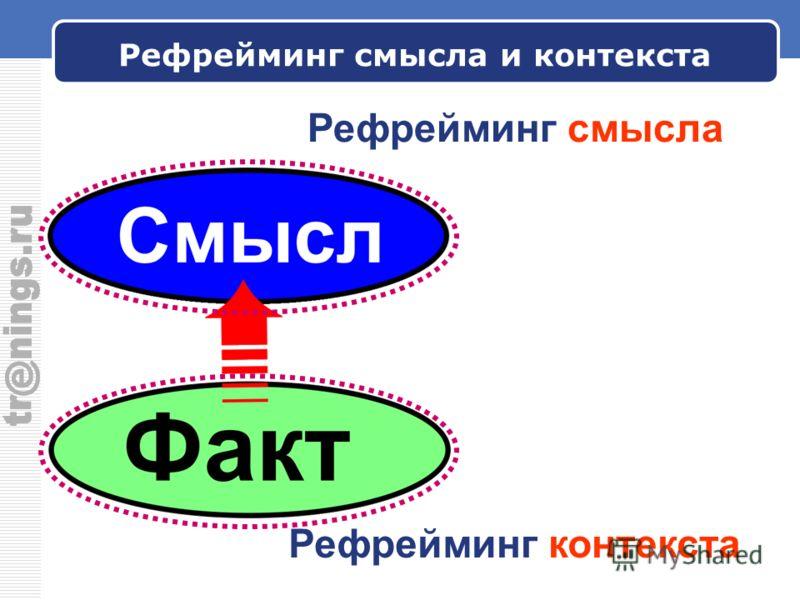 Рефрейминг смысла и контекста Рефрейминг контекста Рефрейминг смысла