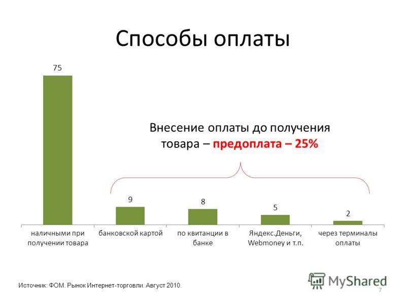 Способы оплаты 7 Внесение оплаты до получения товара – предоплата – 25% Источник: ФОМ. Рынок Интернет-торговли. Август 2010.