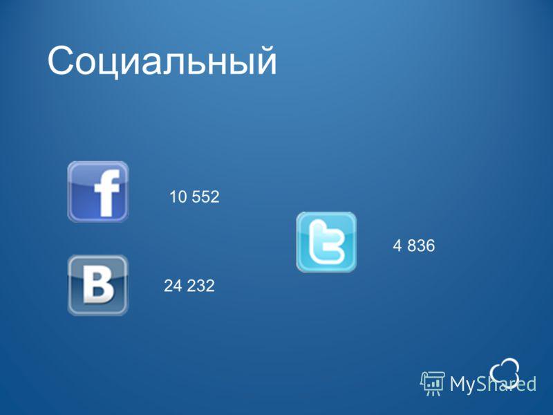 Социальный 10 552 24 232 4 836