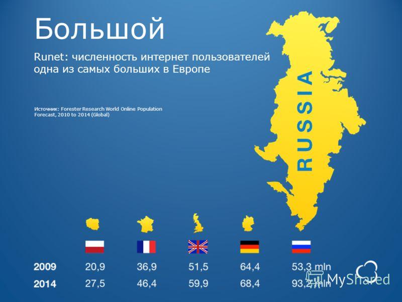 Большой Runet: численность интернет пользователей одна из самых больших в Европе Источник: Forester Research World Online Population Forecast, 2010 to 2014 (Global)