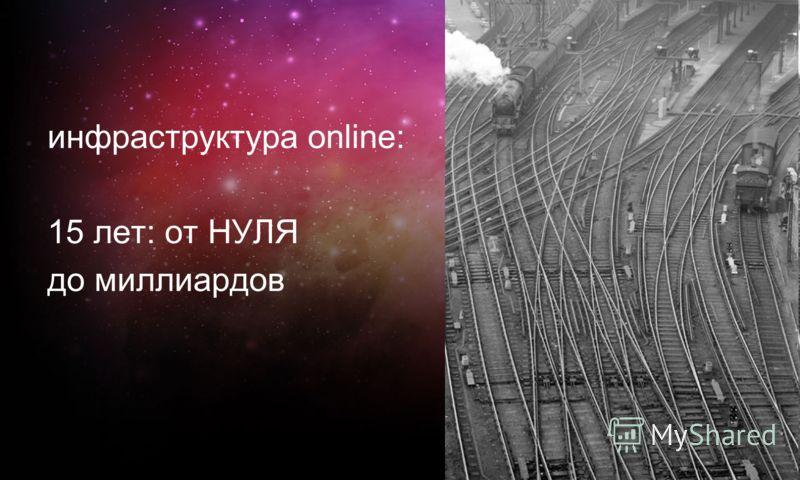 инфраструктура online: 15 лет: от НУЛЯ до миллиардов