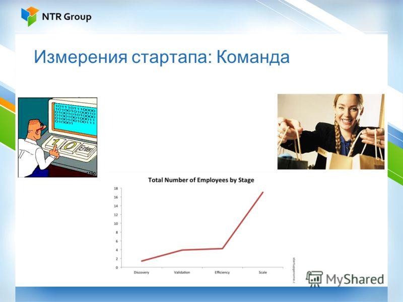 Измерения стартапа: Команда Технари Продавцы