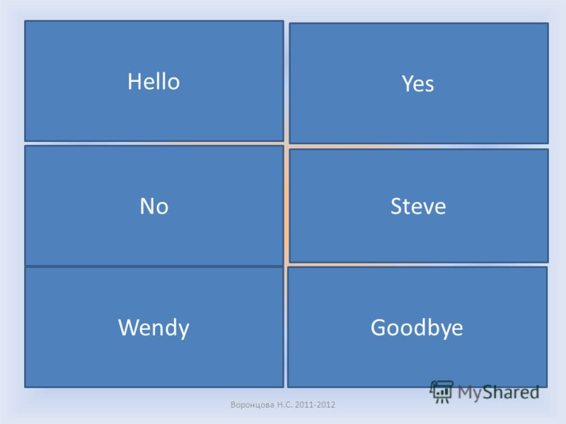 Read the words (прочитаем): Hello Yes No Steve Wendy Goodbye Воронцова Н.С. 2011-2012