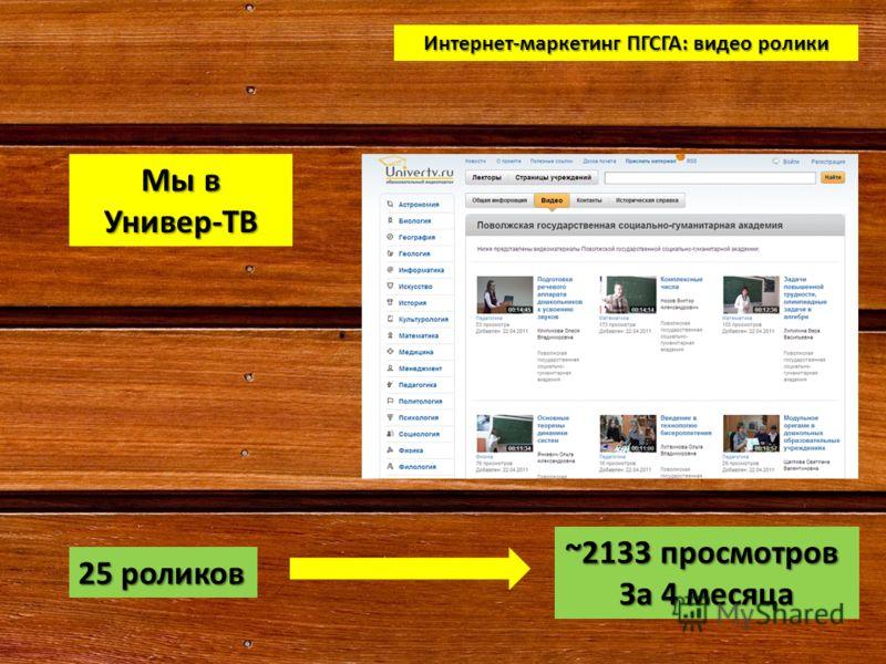 Интернет-маркетинг ПГСГА: видео ролики Мы в Универ-ТВ 25 роликов ~2133 просмотров За 4 месяца