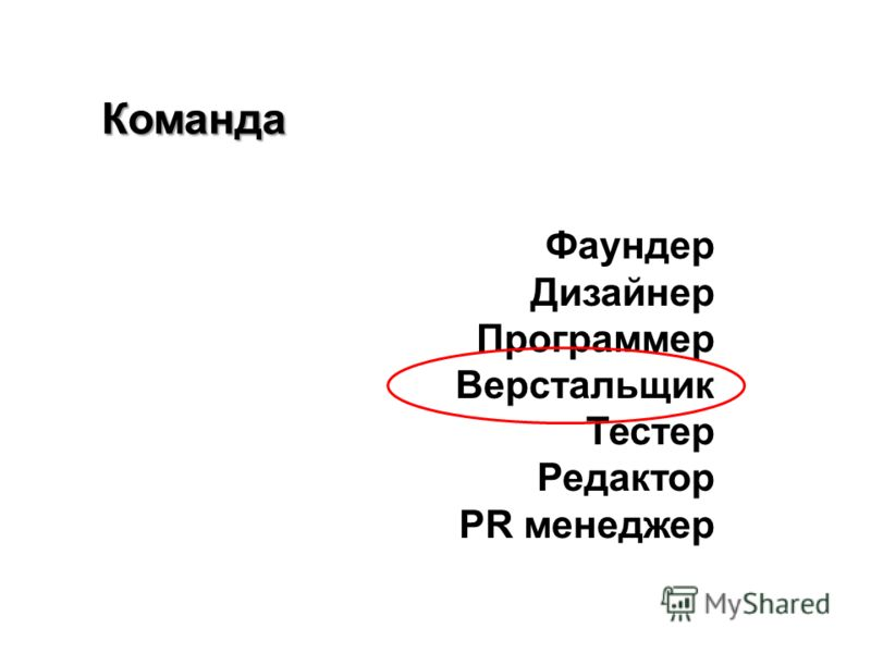 Команда Фаундер Дизайнер Программер Верстальщик Тестер Редактор PR менеджер