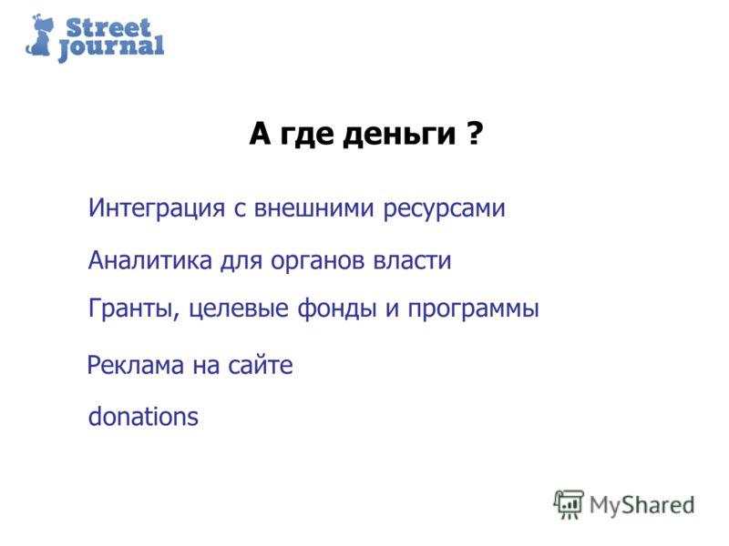 А где деньги ? Реклама на сайте Аналитика для органов власти Интеграция с внешними ресурсами Гранты, целевые фонды и программы donations